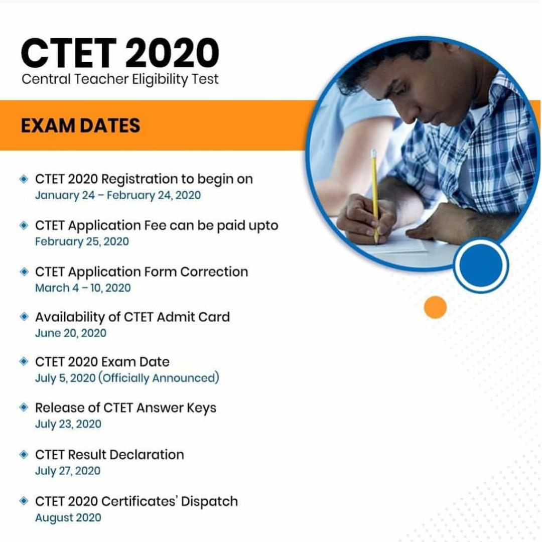CTET 2020 Notification: Released